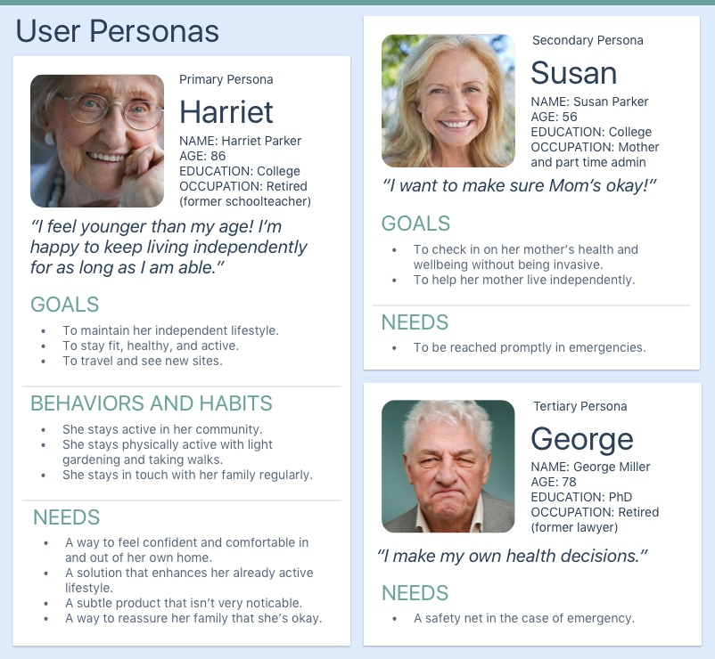 Personas for Case Study